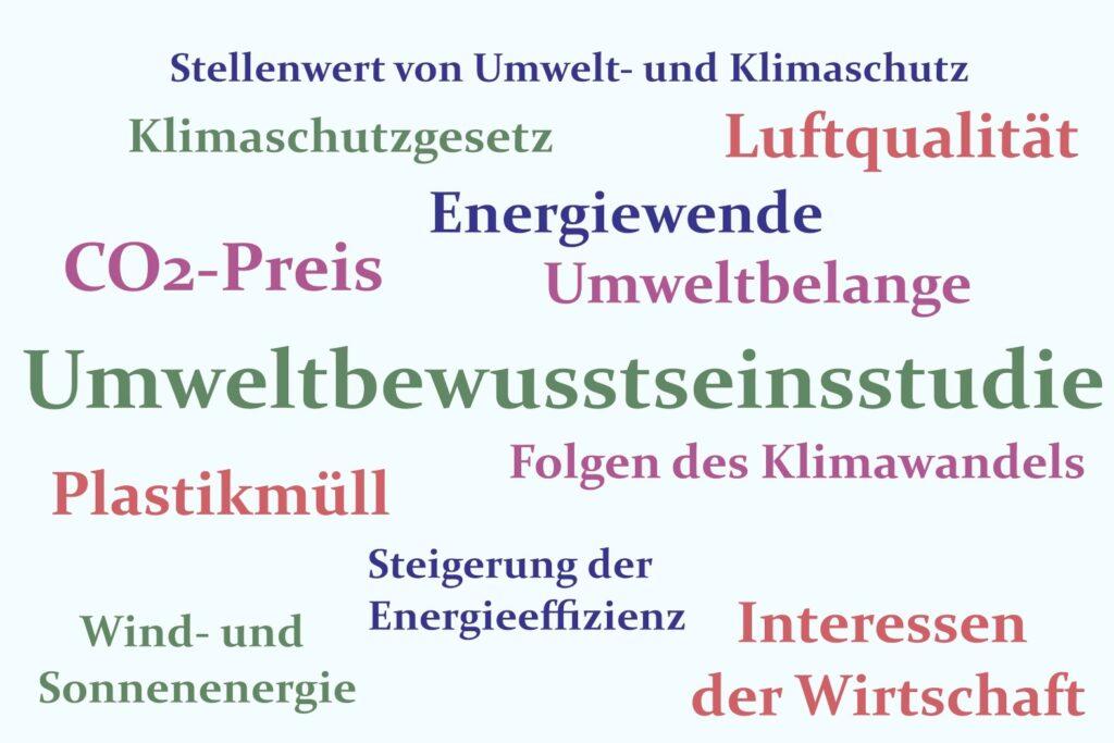 Wortwolke_v7 (1)